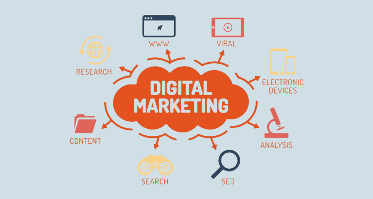 komponen dan cara kerja digital marketing